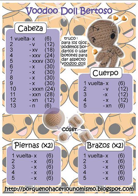 Halloween: Voodoo Doll - Patrón Gratis en Español - (v- aumentos  x- punto bajo  n- disminuciones)
