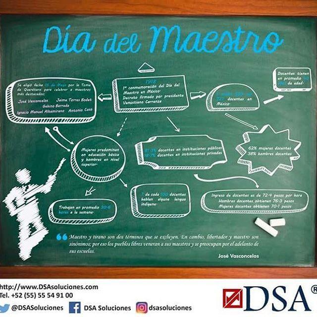 ¡Feliz #diadelmaestro ! #businessintelligence #software #educacion #maestro #profesor #unam #ipn #uam #uacm #tecnologia  #estadisticas #escuela #infographic #design #bigdata #analytics #desarrollodesoftware #education #teacher #school #mujer #hombre #estudiantes