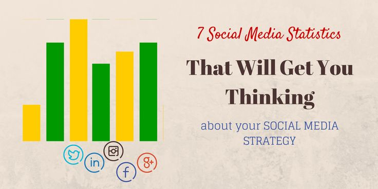 Is You Social Media Strategy Working for you? These 7 Social Media Statistics will get you thinking on your social media strategy and if it is really effective.