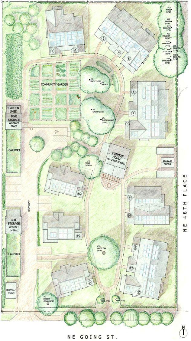 Cully Grove Ist Eine Geplante Gemeinde In Portland Mit Gemeinsamem Fahrradabstellplatz Solar Tiny House Village Pocket Neighborhood Site Plan