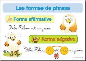 Formes de phrase affirmative et négative (1)