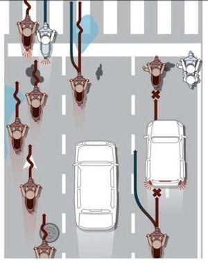 Cómo circular en moto en ciudad con técnicas seguras de conducción y manejo, consejos para evitar peligros y aprovechar las ventajas de las motos: Frenadas y detenciones