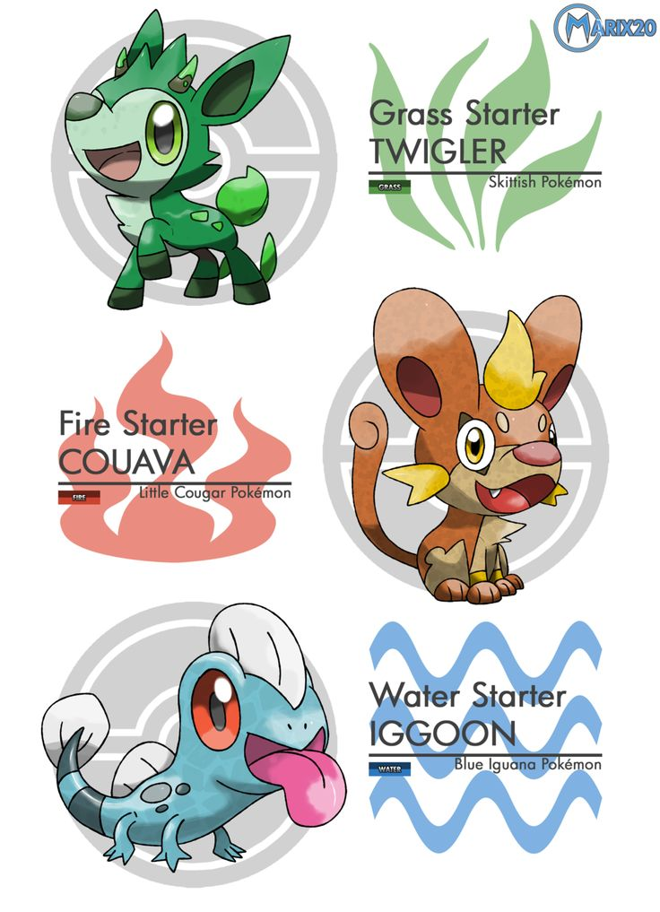 New Pokemon Starters Ideas | galleryhip.com - The Hippest Galleries! Wailmer Pokemon
