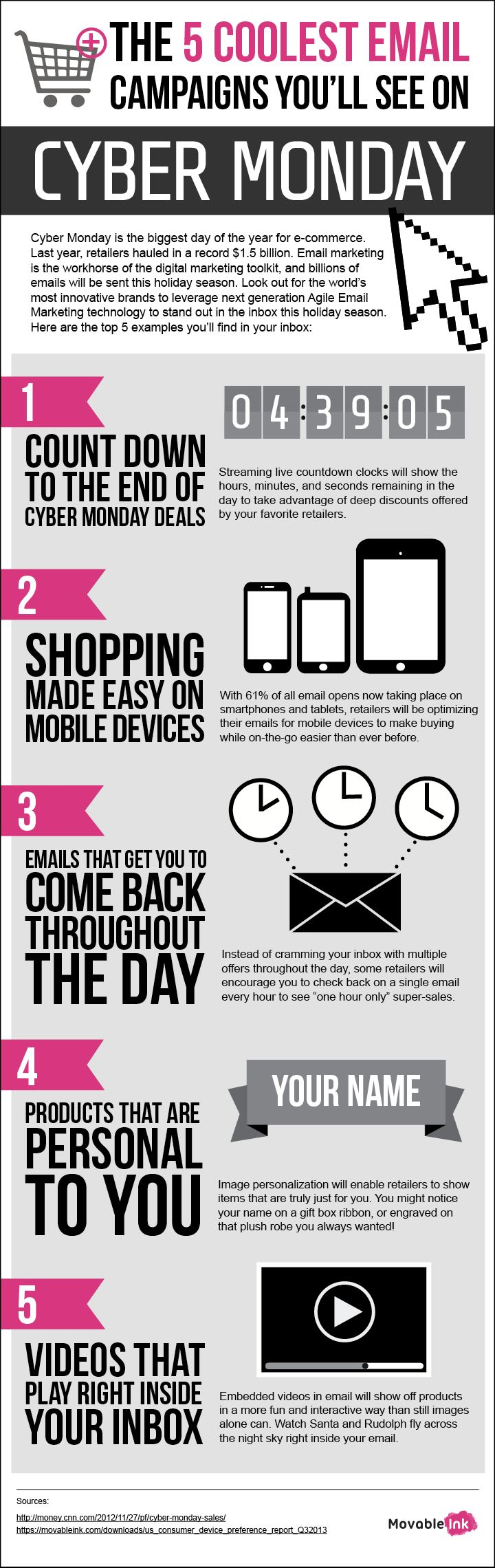 Infographic: The 5 Coolest Email Campaigns You'll See On Cyber Monday