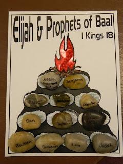 Hands On Bible Teacher: Elijah Challenges The Prophets of Baal on Mt. Carmel