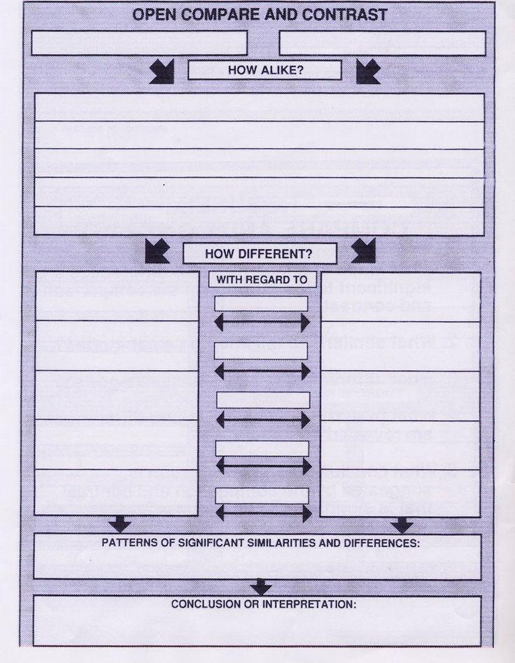 constructivist lesson plan template - 17 best images about graphic organizers on pinterest