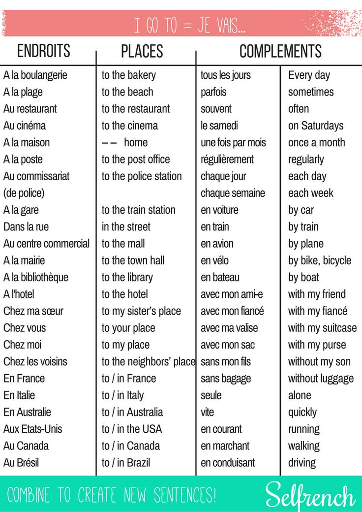 Negating French verbs using