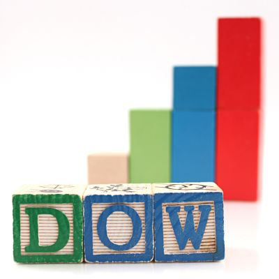 How Just 7 Stocks Can Take the Dow Up to 20000 and Beyond -- KingstoneInvestmentsGroup.com