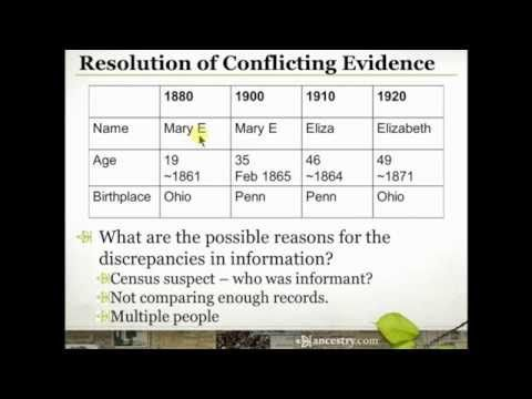 "Genealogical Proof Standard: Resolution of Conflicting Evidence - Join Crista Cowan for the fifth in our series on the Genealogical Proof Standard (GPS). Step four is ""resolution of conflicting evidence."" You will learn both WHY this is such an important step in your research process and HOW to do it."