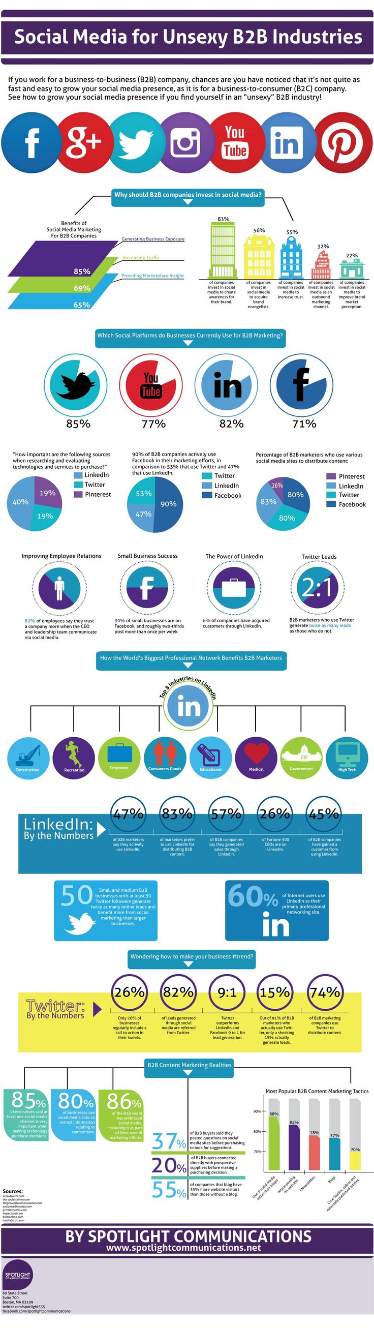 The Best Social Networks for B2B Companies [INFOGRAPHIC] #SocialMedia #infographic