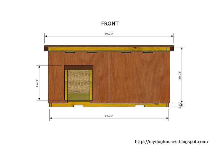 Dog House Plans: Concept - Insulated dog house 2