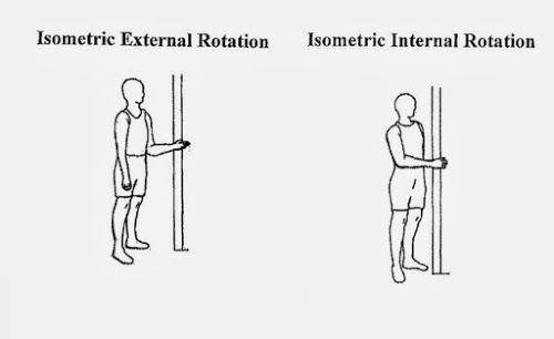 syndrome syndrome exer...