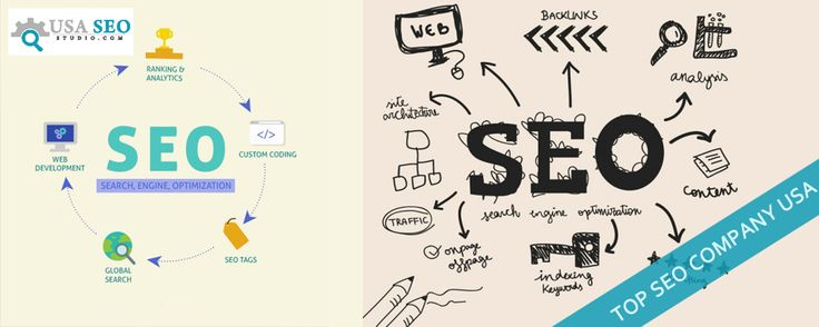 #SEO - Best #MarketingStrategy For Better #ROI Read on to know more about SEO & what we do - http://usaseostudio.com/service/seo-search-engine-optimization/