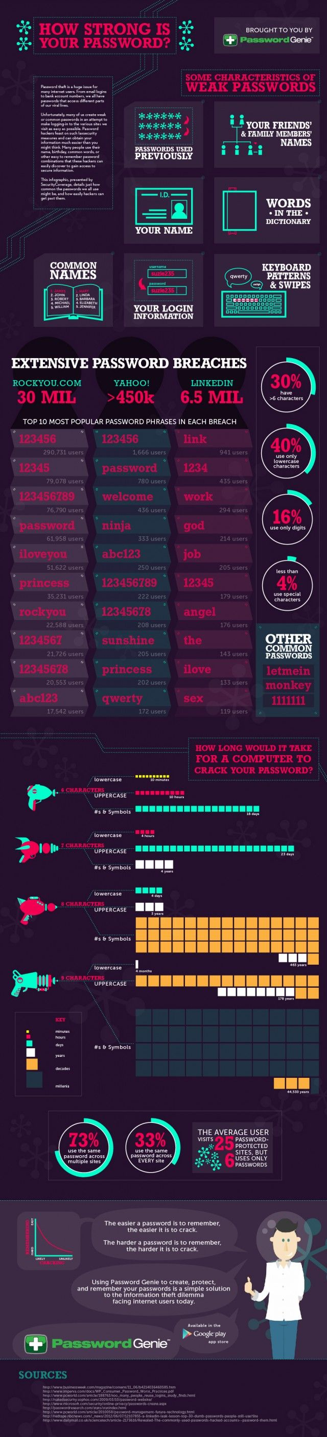 Daily Infographic | How Strong is Your Password? [Infographic] - sophiealice.goossens@gmail.com - Gmail