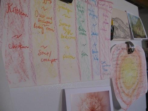 homekeeping rhythm: Care Ideas, Houseclean Rhythm, Rhythm Ideas, Housekeeping Rhythm, Years Teacher, Ears Years, Old Recipe, Children Start, Daily Rhythm