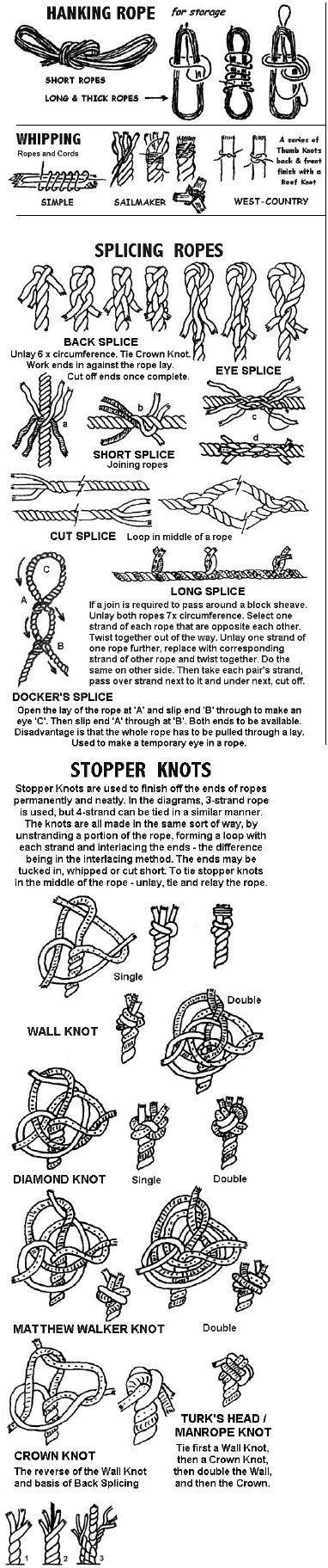 Hanking, whipping, splicer ropes, stopper knots, and more. . .