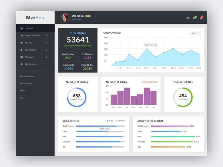 480 best images about UI • DASHBOARD & DATA DISPLAY on Pinterest