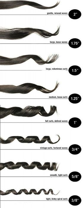 Miraculous 18 Best Curling Wand Hairstyles Images On Pinterest Curling Hairstyles For Women Draintrainus