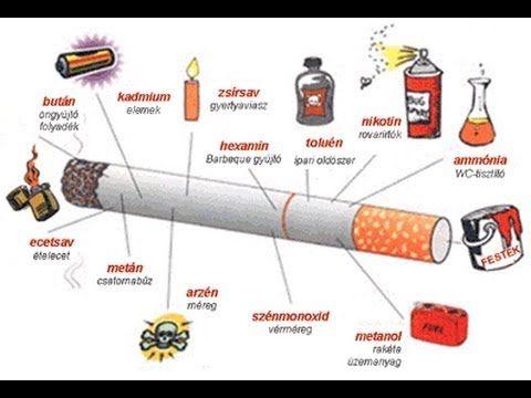 """Cigi, cigi!!! Avagy milyen """"dohány"""" van a cigarettában?"""