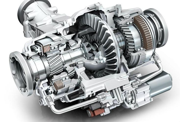 Limited Slip Differential (LSD) Market by Manufacturers, Countries, Type and Application, Forecast to 2022