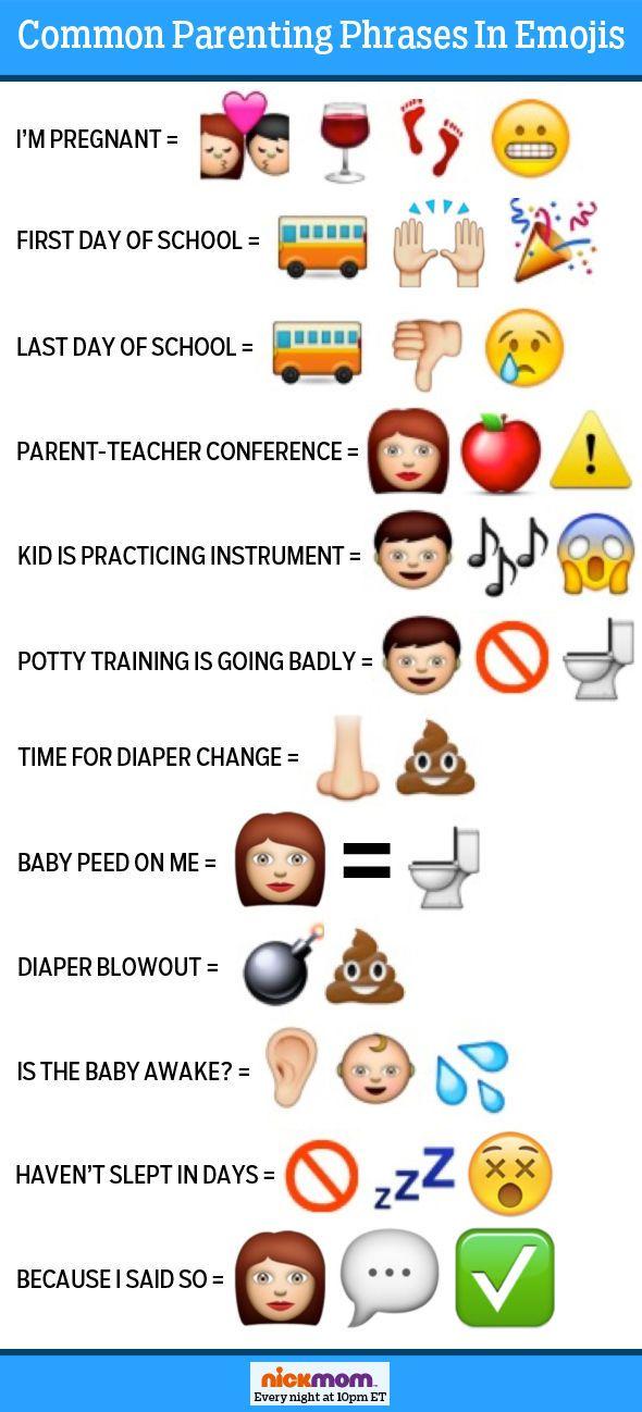 common parenting phrases in emojis