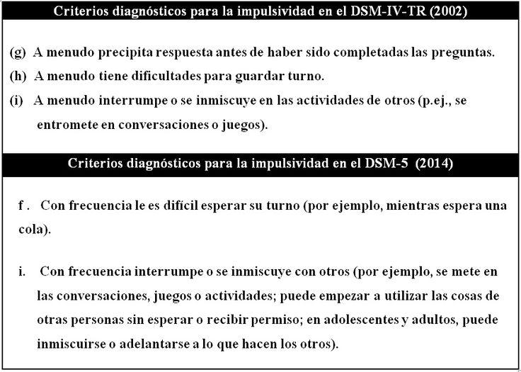 TDAH IMPULSIVIDAD DSM IV DSM5