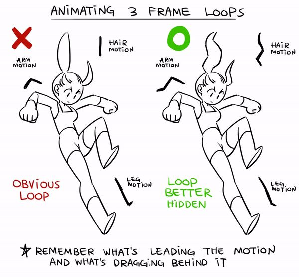 Character Design Tips Animation : Best animation tutorial ideas on pinterest mouth