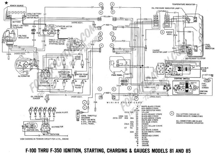 1970 Ford F100 Wiring Diagrams with Cable Battery and