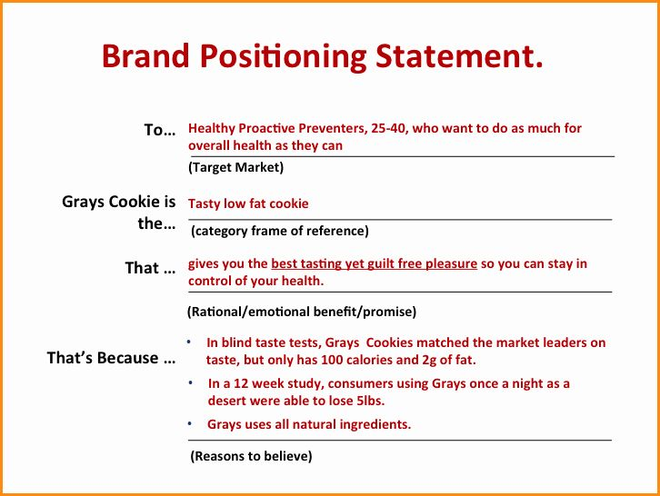 Personal Brand Statement Example Luxury Image Result For Positioning St Examples Your