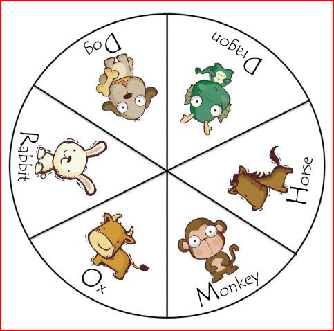 chinese matchmaking horoscope Fast love match is a chinese astrology application using chinese five elements and 12 chinese horoscope signs to analyze people's compatibility from their birth years, birth months and birthdays this love match method gives people much better advice than chinese birth year zodiac sign match and western zodiac.