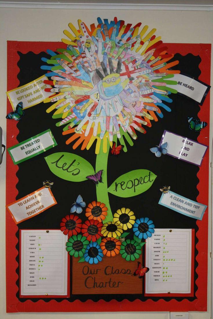 Classroom Ideas Year 3 : The best class charter ideas on pinterest