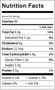 spaghetti squash nutrition info