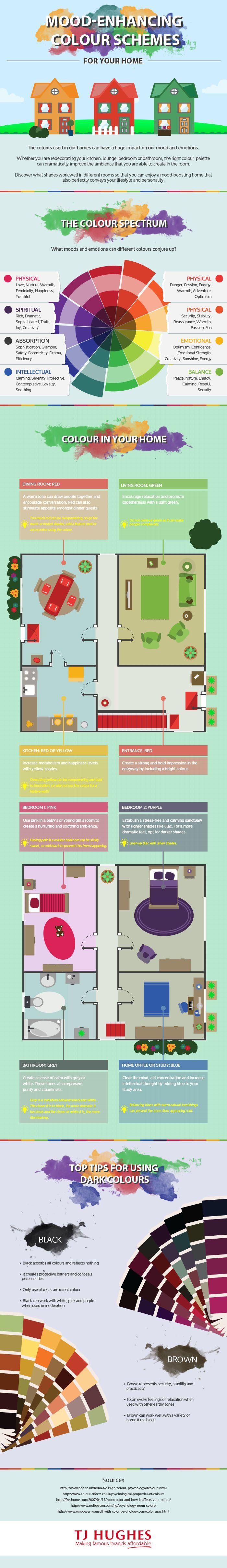 Mood Enhancing Colors 106 best color palettes images on pinterest   colors, color
