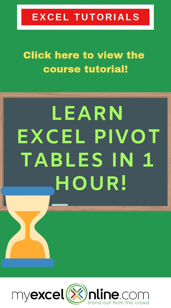 Learn Excel Pivot Tables in just 1 Hour!