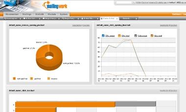 Umfassende Statistik-Funktionen informieren Sie in mailingwork 3.0 über den Erfolg Ihrer Mailings