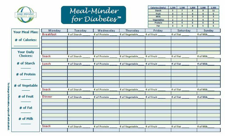 17 Best images about Diabetic Charts on Pinterest ...