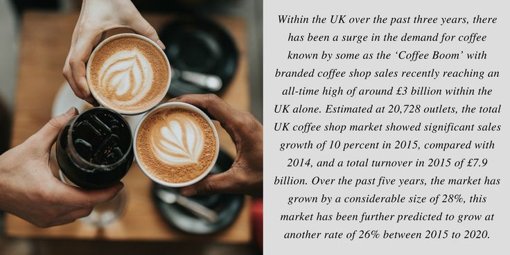Before starting your own coffee shop, you should know a detailed description of the potential market or customer groups that you feel your idea could be sold to
