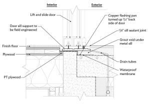 568157309217824257 additionally  as well 203896424 also Diagram Of Hollow Door additionally Details. on metal front doors