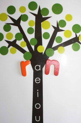 El árbol de las vocales de Montessori es un didáctico recurso para ayudar a a los niños a desarrollar las habilidades de pre-lectura mezclando letras.