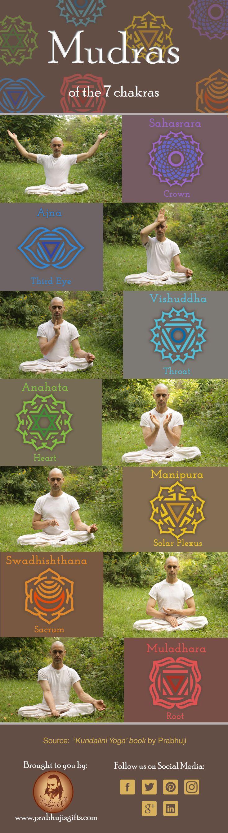 Mudras of the 7 chakras. #mudras #chakras #yoga
