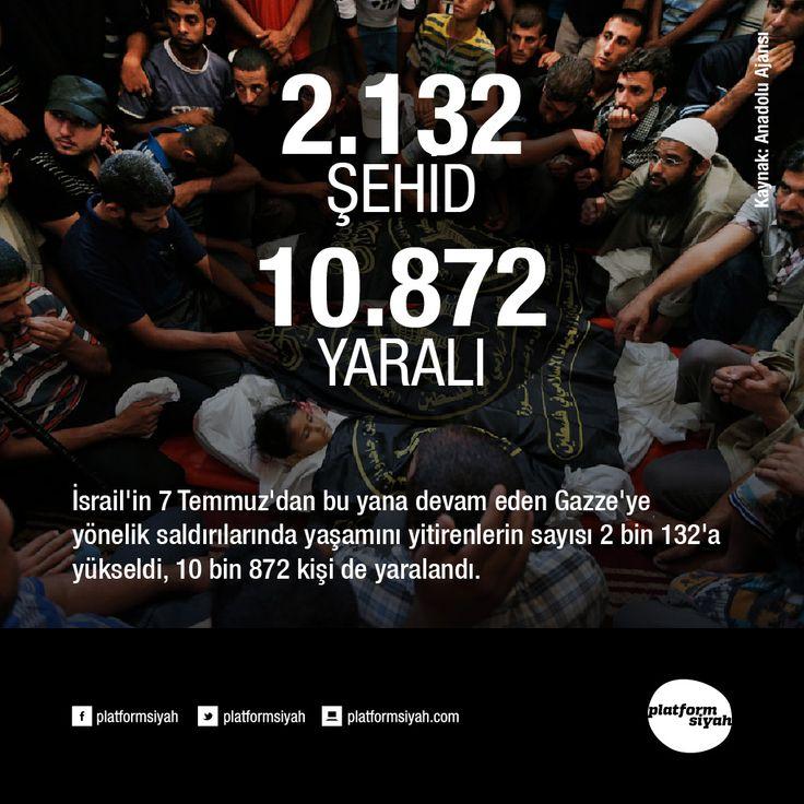 İsrail'in 7 Temmuz'dan bu yana devam eden Gazze'ye yönelik saldırılarında yaşamını yitirenlerin sayısı 2 bin 132'a yükseldi, 10 bin 872 kişi de yaralandı.