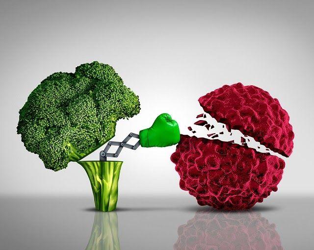 Είναι γνωστό ότι μια διατροφή πλούσια σε φρούτα, λαχανικά  και προϊόντα ολικής άλεσης είναι πιο υγιεινή από μια διατροφή που  πε...