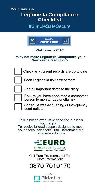 legionella checklist for cqc compliance