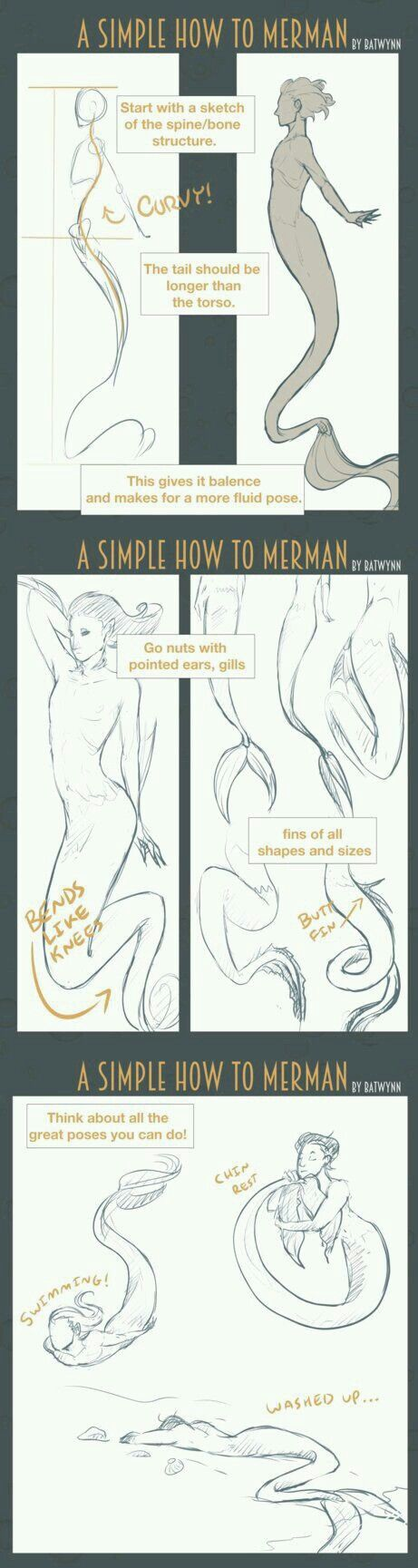 A simple how to draw a mermaid