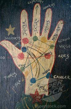 Superstition, Palm Reading, Palmistry Chart In Selborne Gypsy Museum.