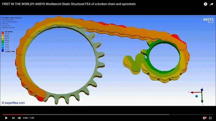 FIRST IN THE WORLD!!! ANSYS Workbench Static Structural FEA of a broken ...