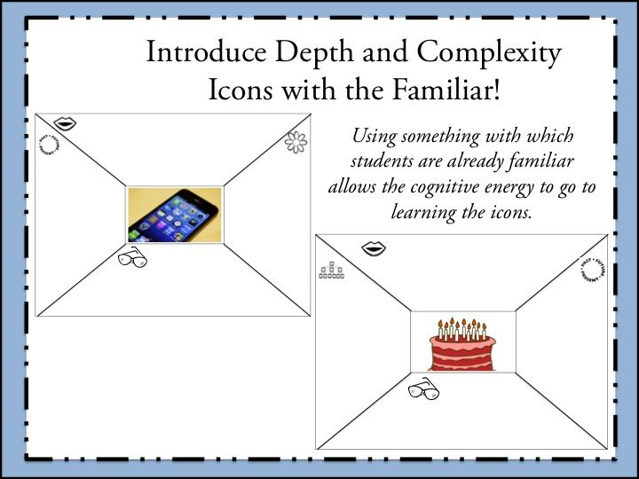 image regarding Depth and Complexity Icons Printable called Adding Detail Complexity and the Icons Mini-Classes