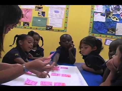 visible thinking - Thinking Routines- Generate - Sort - Part 1
