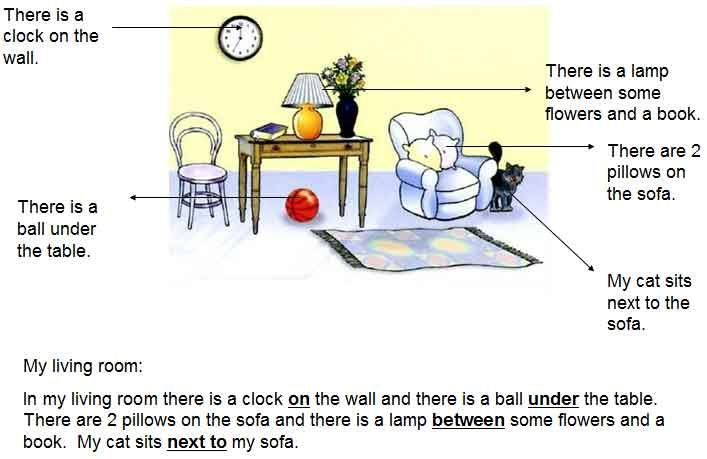 1067 best prepositions images on Pinterest | English class