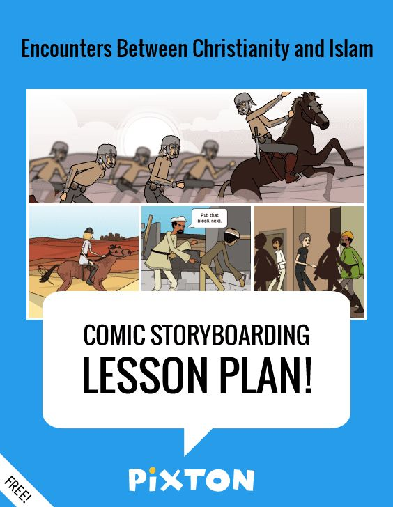 Interactive, Learning Objectives and Storyboard - eLearning Learning